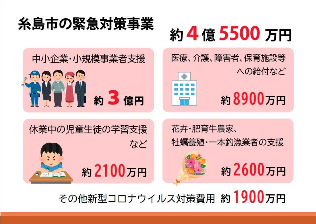 糸島市緊急対策事業の内訳.jpg
