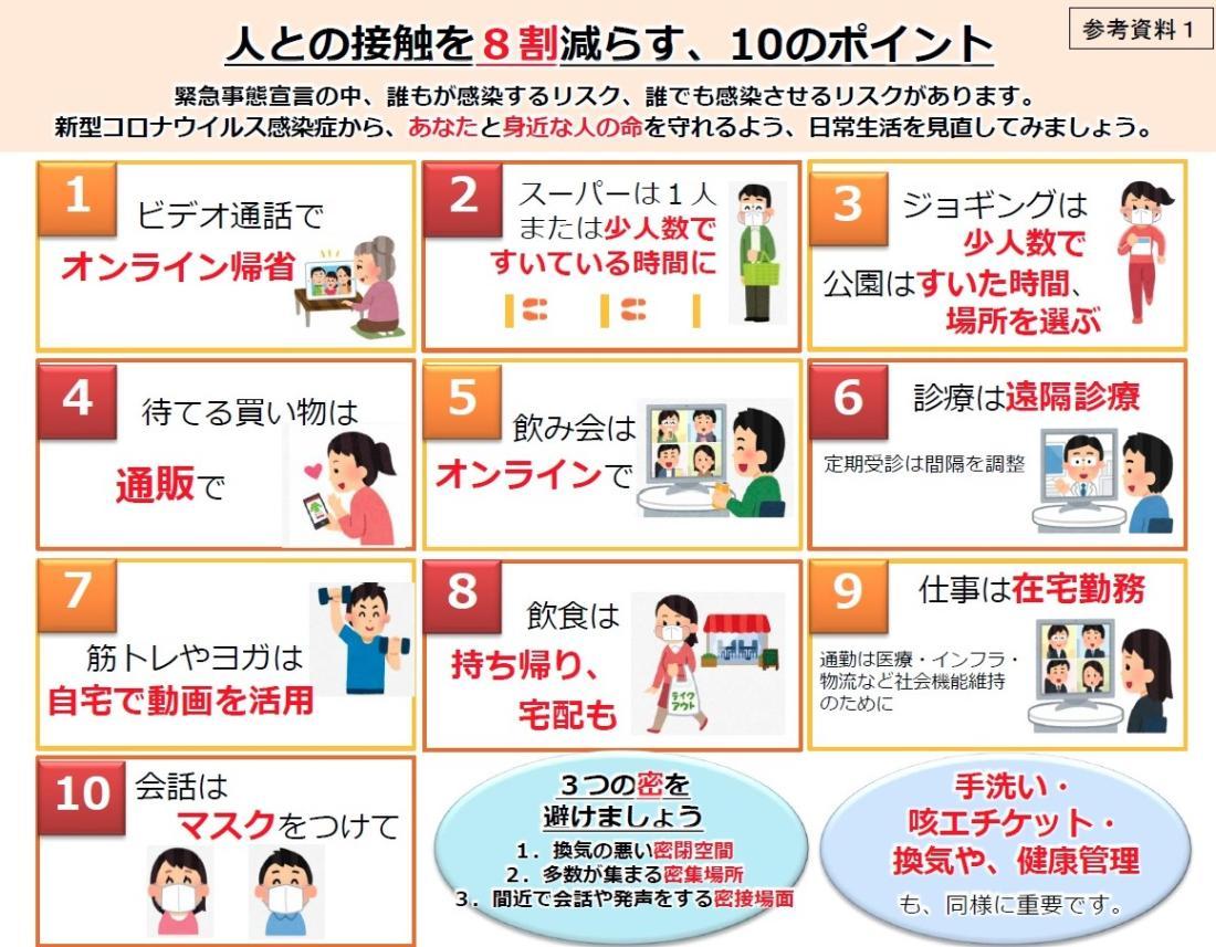 糸島 コロナ ウイルス 新型コロナウイルス感染症ポータルサイト