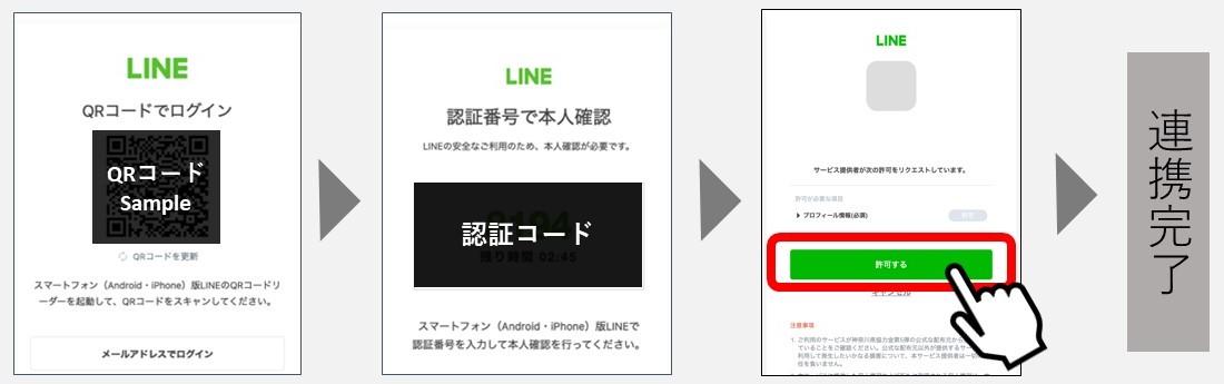 (画像)WEB予約の手順4.jpg